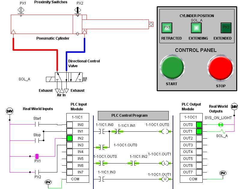 control wiring diagram of plc control wiring diagrams plc wiring diagram plc image wiring diagram
